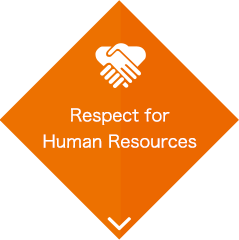 Respect for Human Resources Expanded ver. PDF(337KB)