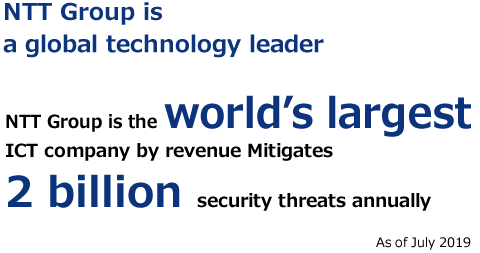 NTT Group is a global technology leader