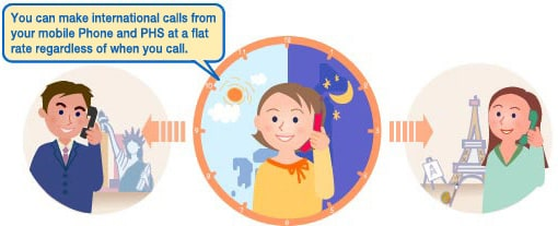 You can make international calls from your mobile Phone and PHS at a flat rate regardless of when you call.
