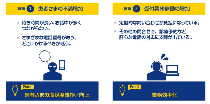 病院における患者さまからの電話受付を最適化するには?|音声・ビデオ ...