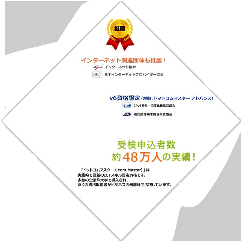 受検申込者数約45万人の実績!