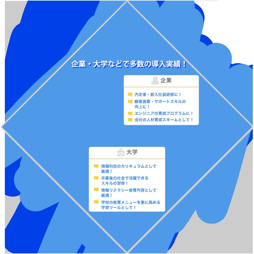 企業・大学などで多数の導入実績!