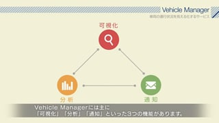 Vehicle Manager紹介動画