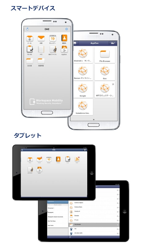 Workspace Mobilityの画面イメージ