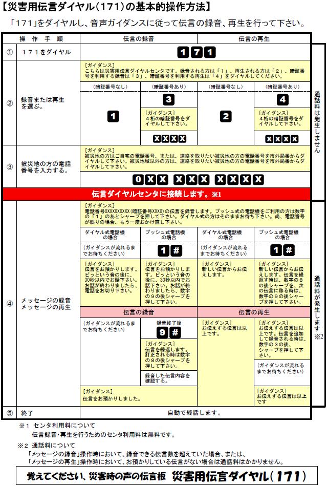 災害 用 伝言 ダイヤル