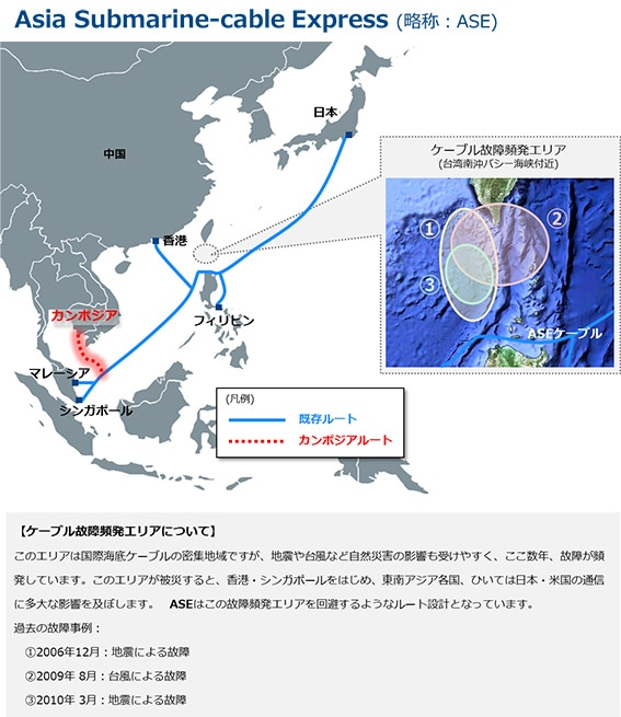 Asia Submarine-cable Express(略称:ASE)