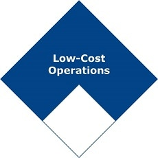 low-cost operations