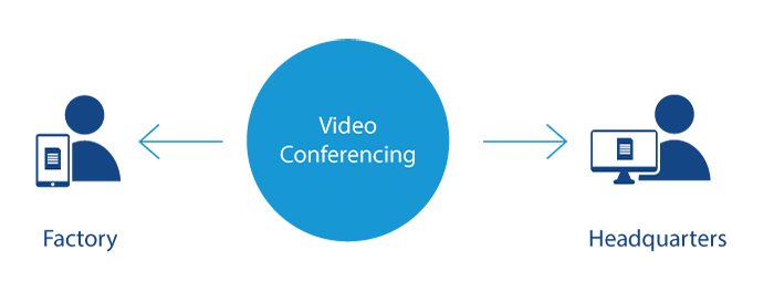cmn_en_fig_services_vvc_video-conferencing_01