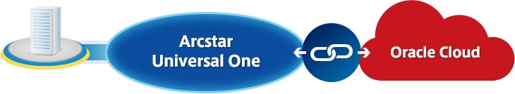 ArcstarUniversalOne Oracle Cloud